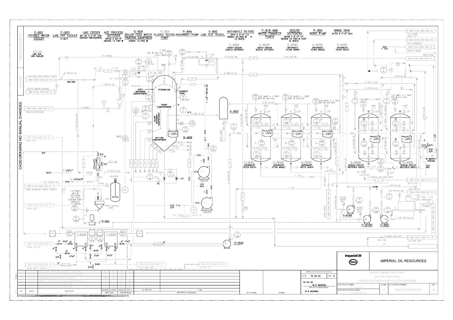 Oil Amp Gas Cad Drafting Redline Drafting As Built